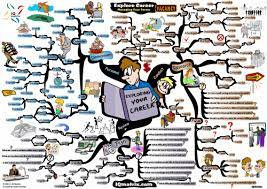 map out career path
